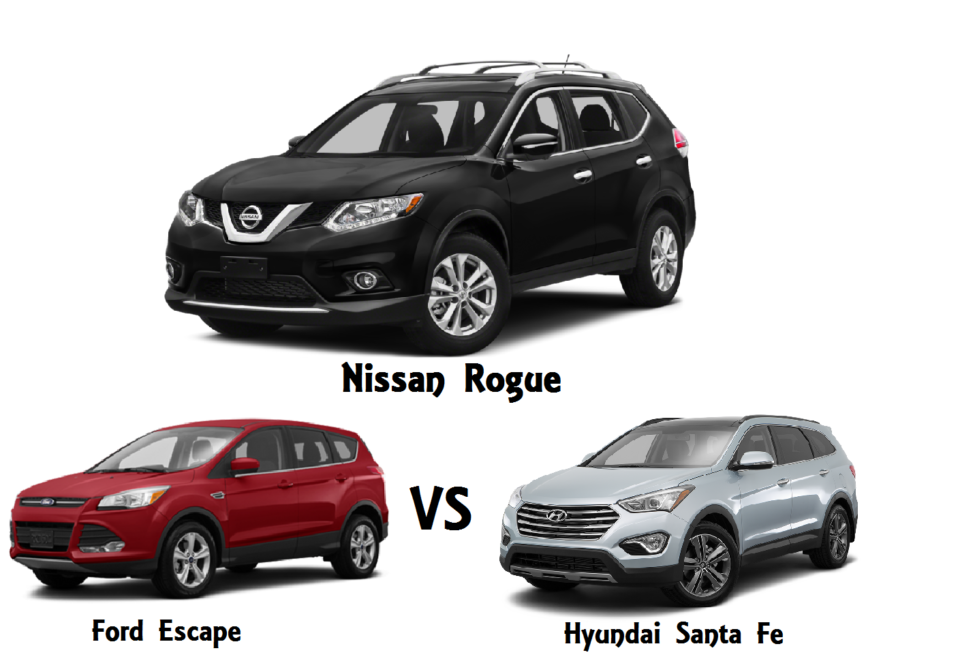 nissan rogue vs ford escape vs hyundai santa fe. Black Bedroom Furniture Sets. Home Design Ideas